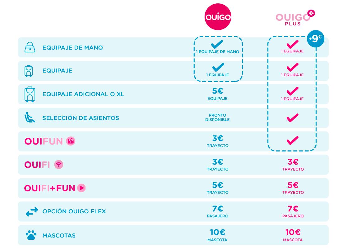 OUIGO_Offer_Circulations_Open